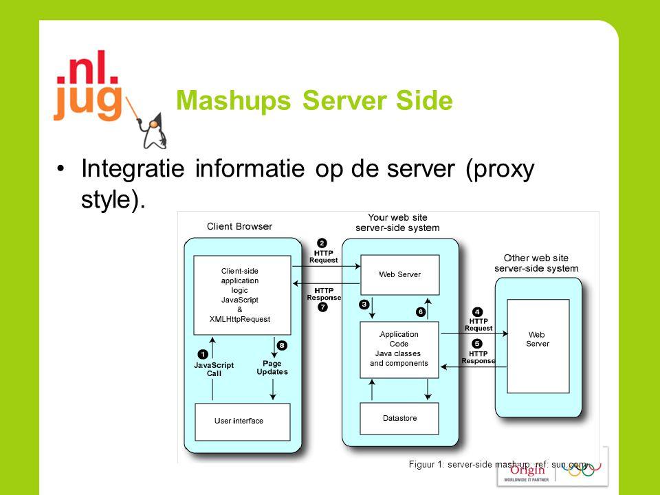 Mashups Server Side •Voordelen –Beveiliging: XMLHttpRequest sandboxing; –Veel libraries in JAVA en.NET om WS te gebruiken; –Filtering van data (grote hoeveelheden); –Caching; –Aggregatie; –Multiple sites.