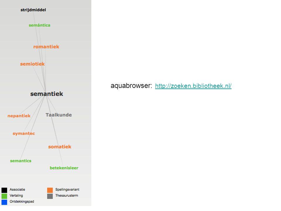 aquabrowser: http://zoeken.bibliotheek.nl/ http://zoeken.bibliotheek.nl/