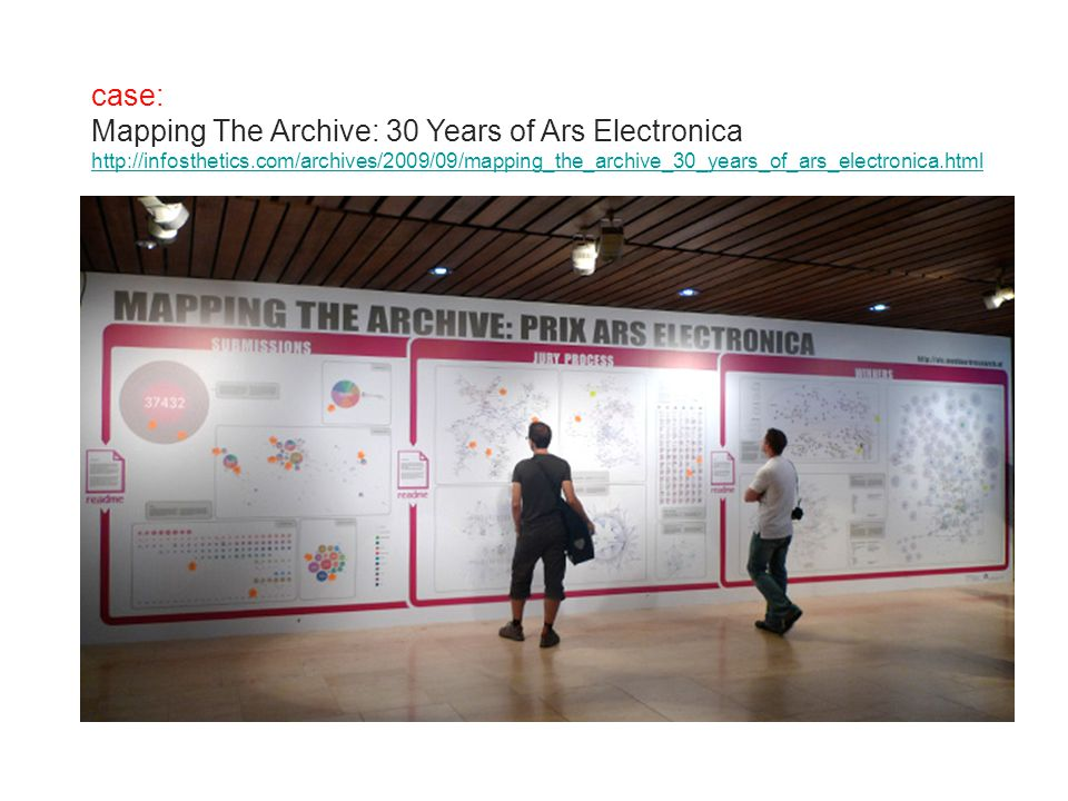 case: Mapping The Archive: 30 Years of Ars Electronica http://infosthetics.com/archives/2009/09/mapping_the_archive_30_years_of_ars_electronica.html