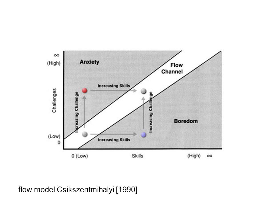 opdracht 3: bespreking les 12 december flow - Definieer 'flow' en onderzoek de werking.