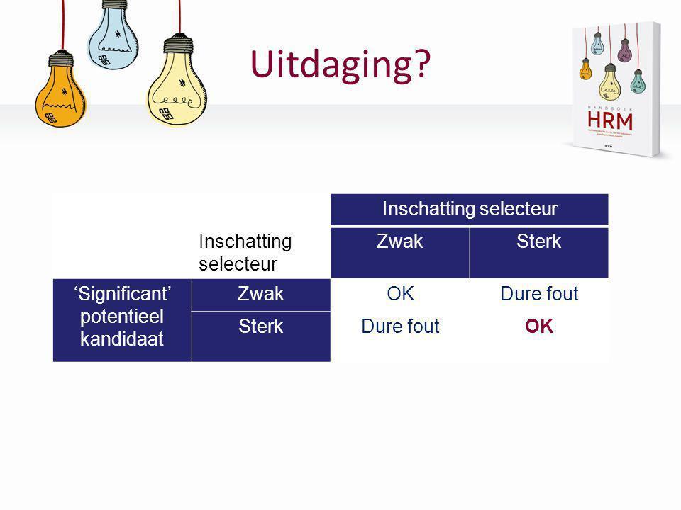 Uitdaging? Inschatting selecteur ZwakSterk 'Significant' potentieel kandidaat ZwakOKDure fout SterkDure foutOK