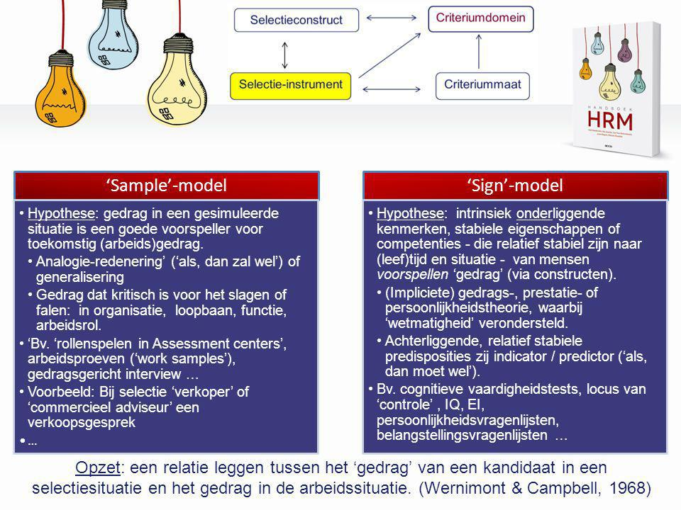 'Sample'-model •Hypothese: gedrag in een gesimuleerde situatie is een goede voorspeller voor toekomstig (arbeids)gedrag. •Analogie-redenering' ('als,