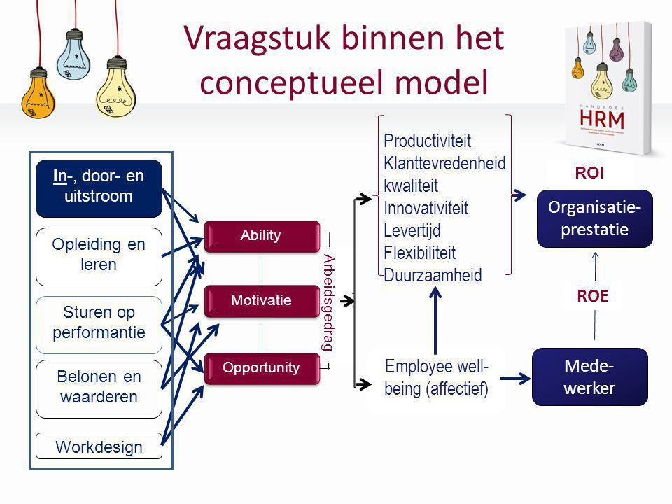 Vraagstuk binnen het conceptueel model In-, door- en uitstroom Opleiding en leren Sturen op performantie Belonen en waarderen Workdesign Opportunity.
