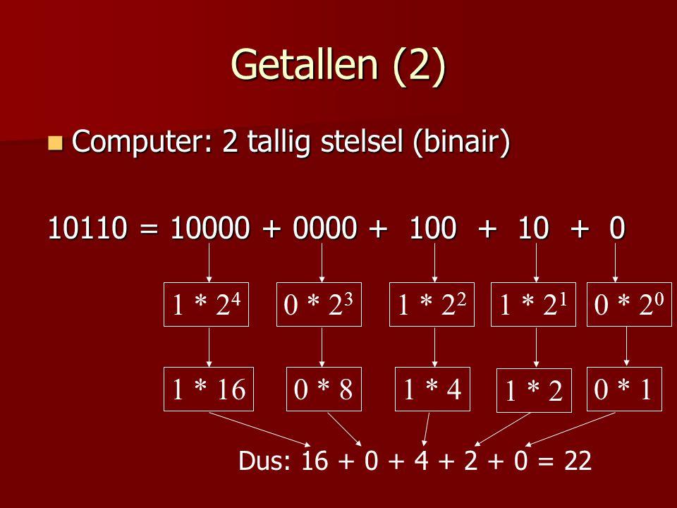 Getallen (2)  Computer: 2 tallig stelsel (binair) 10110 = 10000 + 0000 + 100 + 10 + 0 0 * 81 * 4 1 * 2 0 * 2 3 1 * 2 2 1 * 2 1 1 * 16 1 * 2 4 0 * 2 0