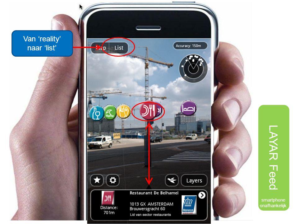 LAYAR Feed Van 'reality' naar 'list' smartphone onafhankelijk