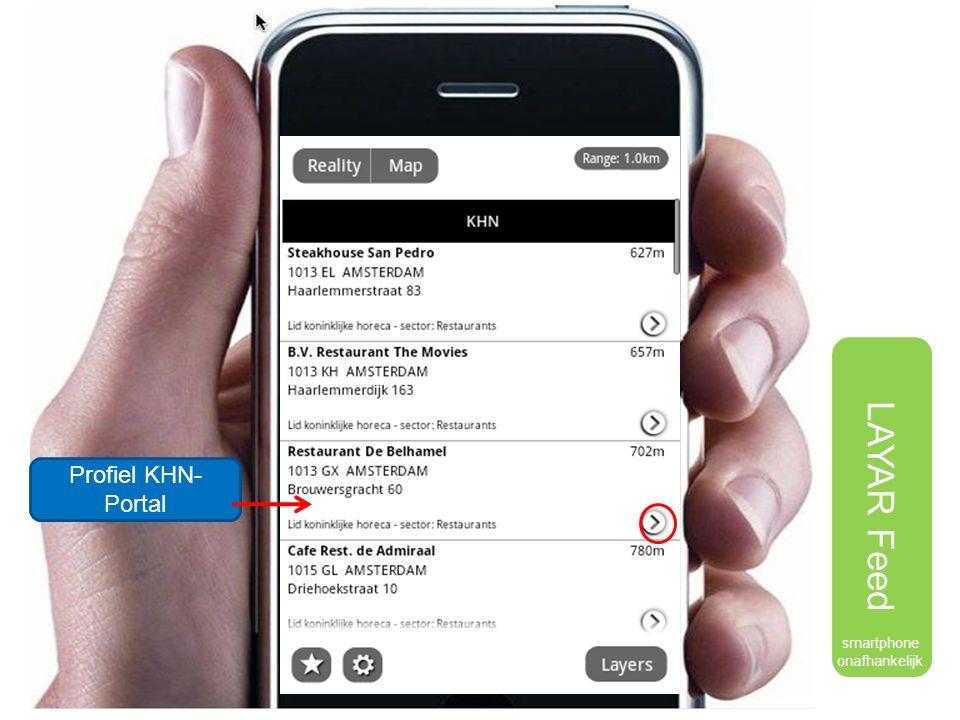 LAYAR Feed Profiel KHN- Portal smartphone onafhankelijk