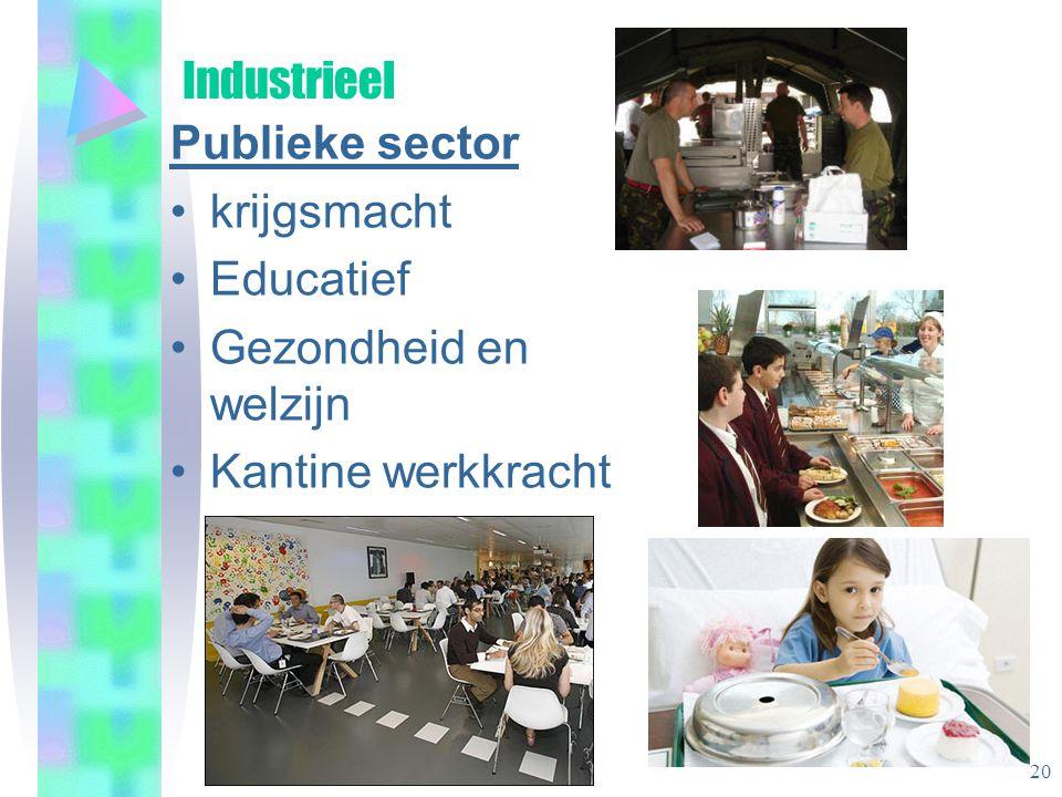 Industrieel 20 Publieke sector •krijgsmacht •Educatief •Gezondheid en welzijn •Kantine werkkracht