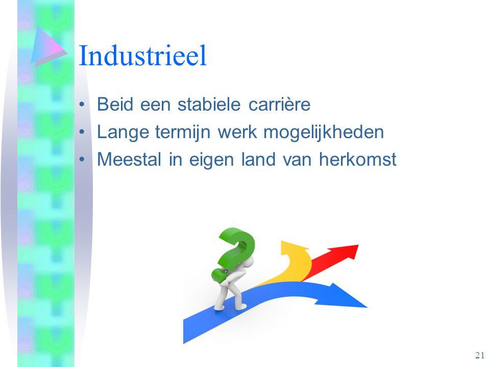 Industrieel 21 •Beid een stabiele carrière •Lange termijn werk mogelijkheden •Meestal in eigen land van herkomst