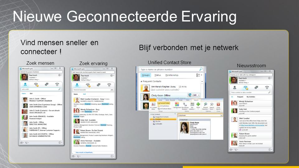 Nieuwe Geconnecteerde Ervaring Vind mensen sneller en connecteer ! Zoek mensen Zoek ervaring Nieuwsstroom Blijf verbonden met je netwerk Unified Conta