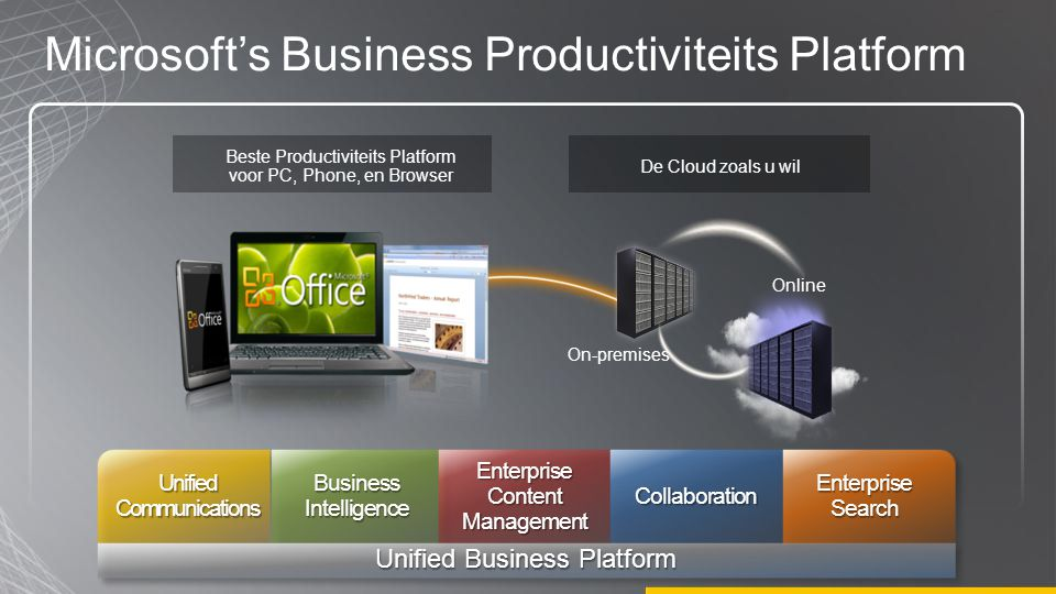 Microsoft's Business Productiviteits Platform De Cloud zoals u wil Beste Productiviteits Platform voor PC, Phone, en Browser On-premises Online Unifie