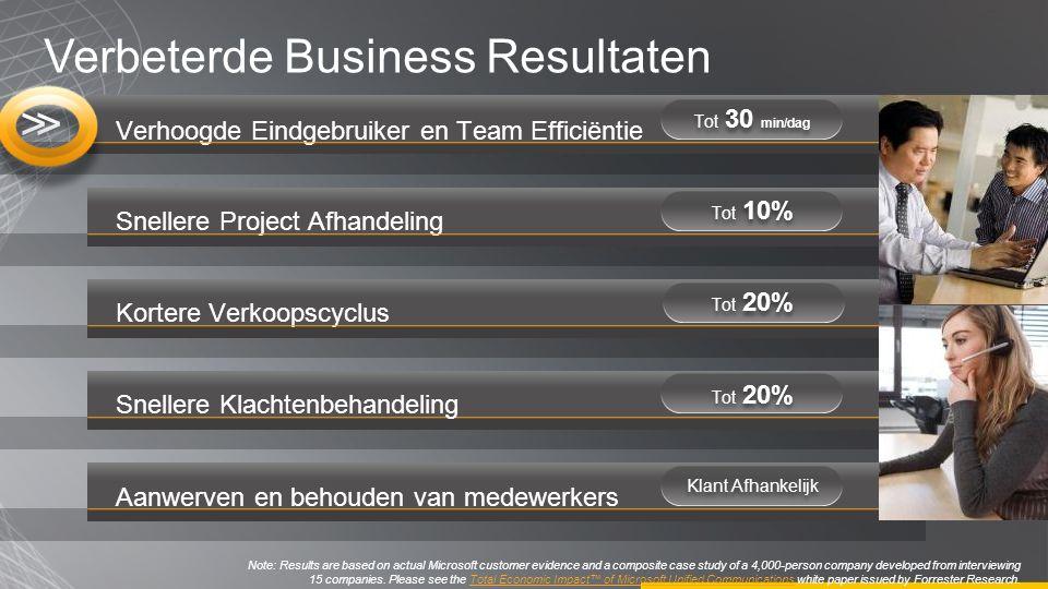 Verhoogde Eindgebruiker en Team Efficiëntie Snellere Project Afhandeling Kortere Verkoopscyclus Aanwerven en behouden van medewerkers Verbeterde Busin