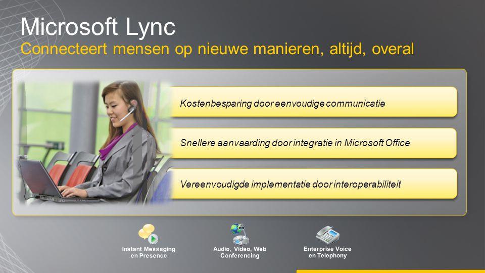 Microsoft Lync Connecteert mensen op nieuwe manieren, altijd, overal Quick adoption through Ease of use and Microsoft Office Vereenvoudigde implementa
