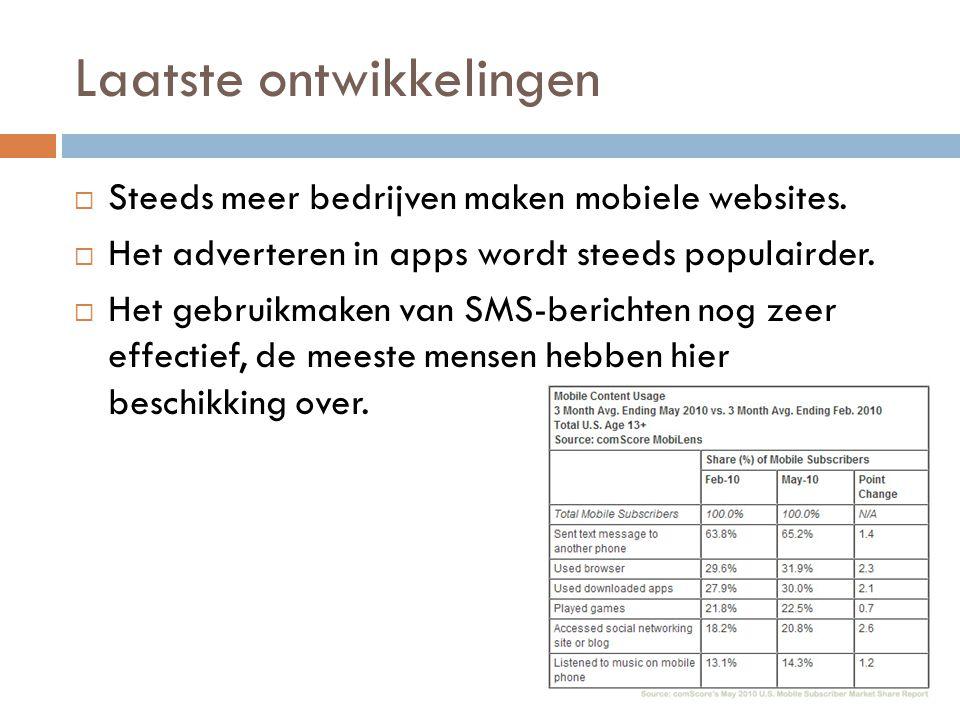 Laatste ontwikkelingen  Steeds meer bedrijven maken mobiele websites.