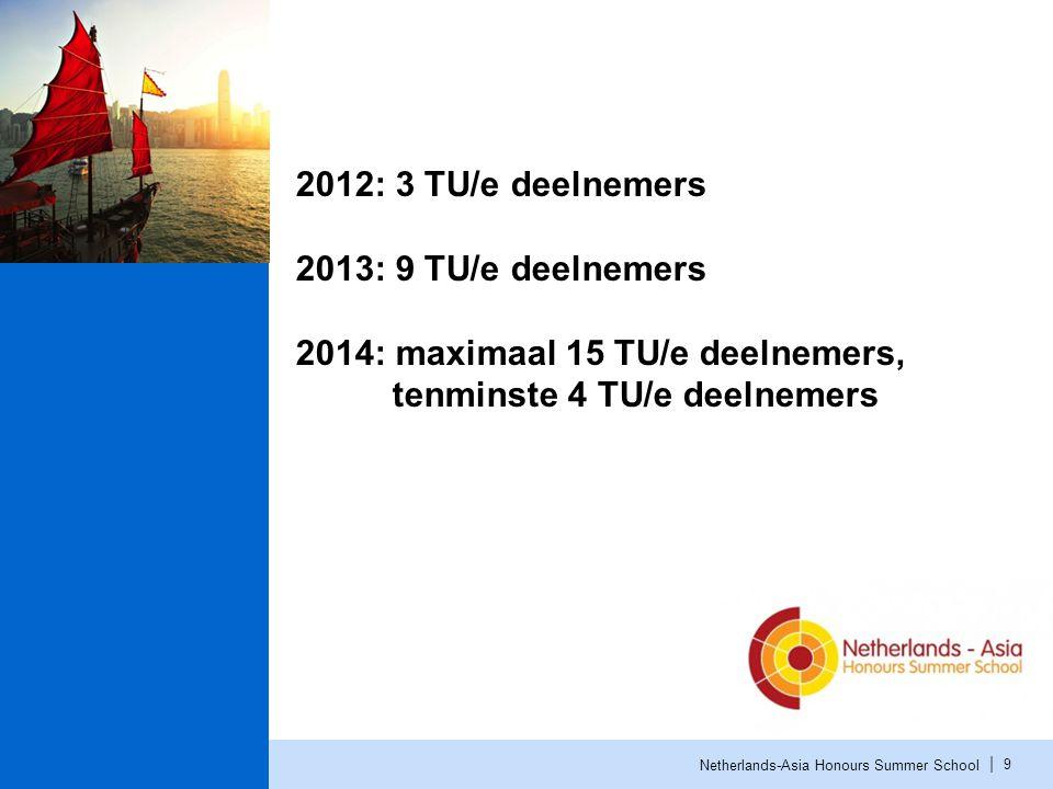 | Netherlands-Asia Honours Summer School 9 2012: 3 TU/e deelnemers 2013: 9 TU/e deelnemers 2014: maximaal 15 TU/e deelnemers, tenminste 4 TU/e deelnem