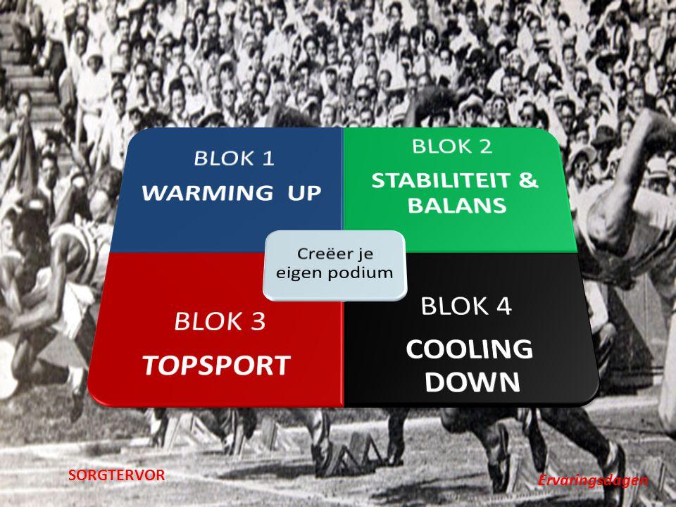 BLOK 1 Warming Up - Stilte Wandeling - Intentie - IQ/FQ/EQ/SQ - Warming-Up - MindMap BLOK 2 Stabiel/Balans - Uitstraling Kampioen - Mindmap - Synchroniciteit - Uit Balans/Comfort - Oefeningen BLOK 3 Topsport - Mindmap - new brain - Video Regillio - Visualiseren Doel - Focus /Autosuggestie - Stokken Wedstrijd BLOK 4 Cooling Down - Bewustzijn / Energie - Intuïtie / Ervaring - Ontladen – rust - Medidatie - Mindmap SORGTERVOR Ervaringsdagen