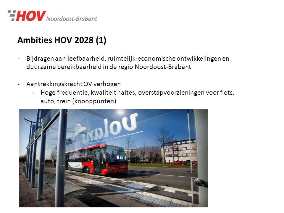 AMBITIES 2028 (2) -Nadere studiemogelijkheden uitbreiden HOV-netwerk naar Nijmegen, Helmond en Boxtel