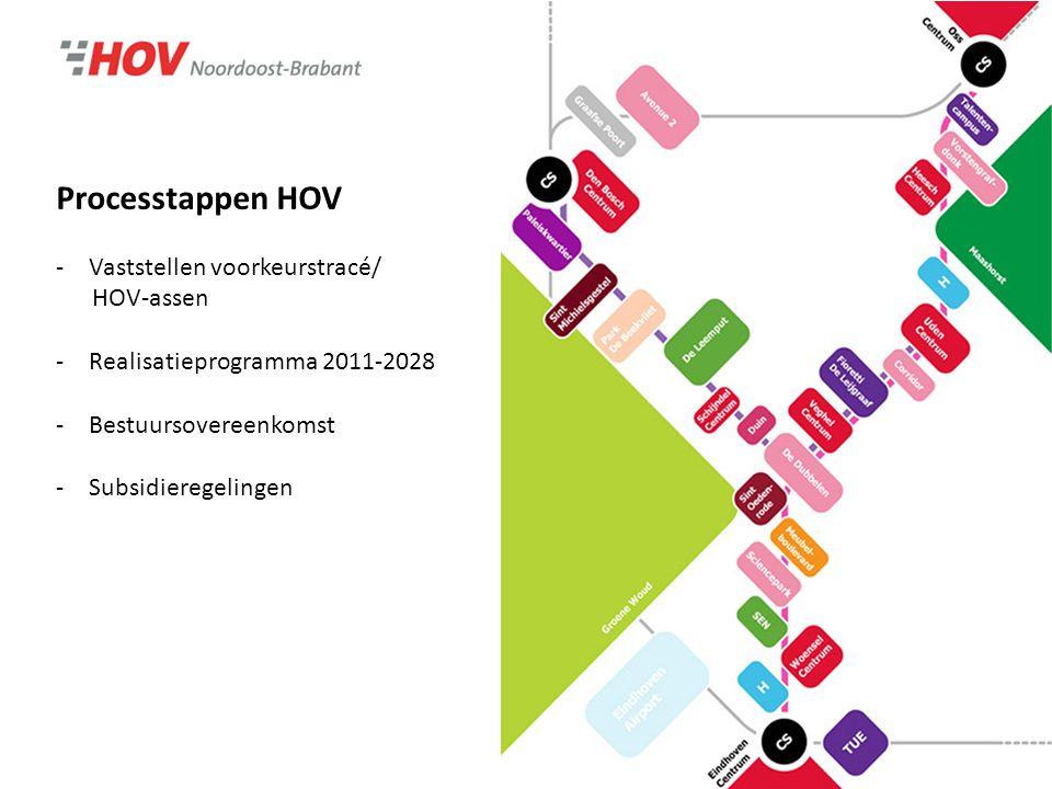 Processtappen HOV -Vaststellen voorkeurstracé/ HOV-assen -Realisatieprogramma 2011-2028 -Bestuursovereenkomst -Subsidieregelingen