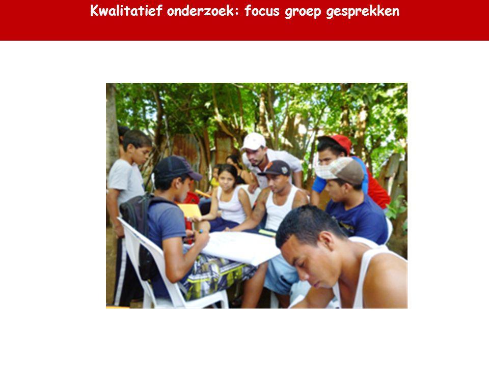 Kwalitatief onderzoek: focus groep gesprekken