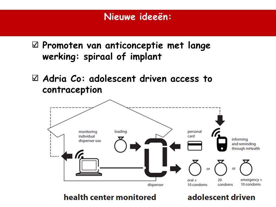 Nieuwe ideeën: Promoten van anticonceptie met lange werking: spiraal of implant Adria Co: adolescent driven access to contraception