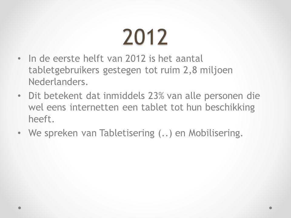 2012 • In de eerste helft van 2012 is het aantal tabletgebruikers gestegen tot ruim 2,8 miljoen Nederlanders. • Dit betekent dat inmiddels 23% van all