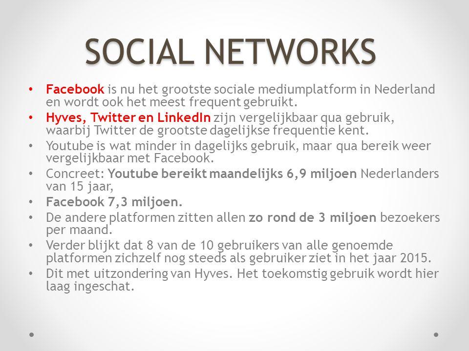 SOCIAL NETWORKS • Facebook is nu het grootste sociale mediumplatform in Nederland en wordt ook het meest frequent gebruikt. • Hyves, Twitter en Linked