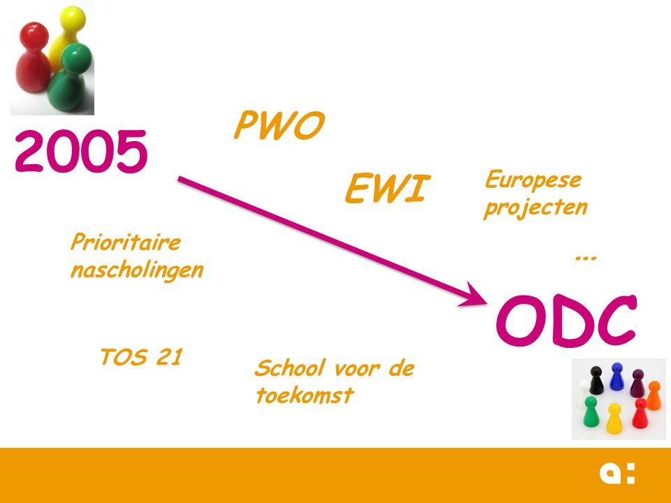 ODC 2005 PWO EWI School voor de toekomst Prioritaire nascholingen Europese projecten … TOS 21