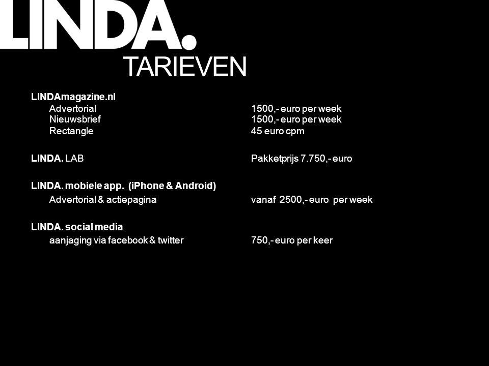 TARIEVEN LINDAmagazine.nl Advertorial1500,- euro per week Nieuwsbrief 1500,- euro per week Rectangle 45 euro cpm LINDA.