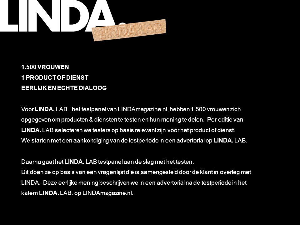 1.500 VROUWEN 1 PRODUCT OF DIENST EERLIJK EN ECHTE DIALOOG Voor LINDA. LAB., het testpanel van LINDAmagazine.nl, hebben 1.500 vrouwen zich opgegeven o