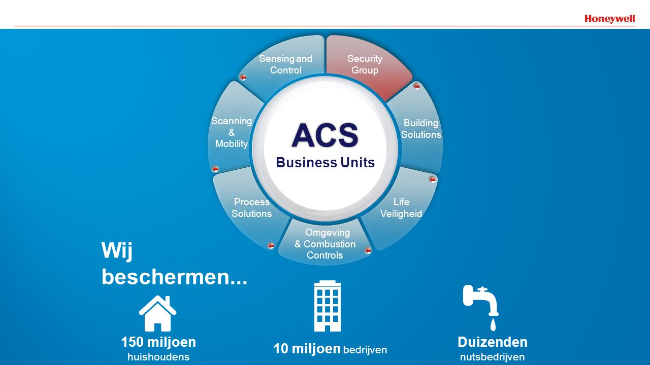 10 Sensing and Control Security Group Building Solutions Omgeving & Combustion Controls Process Solutions Scanning & Mobility Wij beschermen... 150 mi