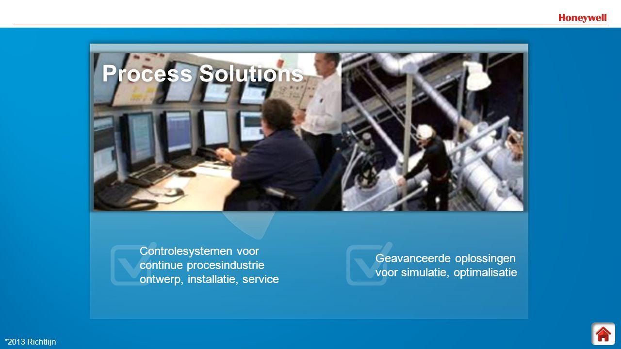 14 Process Solutions Process SolutionsProcess Solutions Controlesystemen voor continue procesindustrie ontwerp, installatie, service Geavanceerde oplo