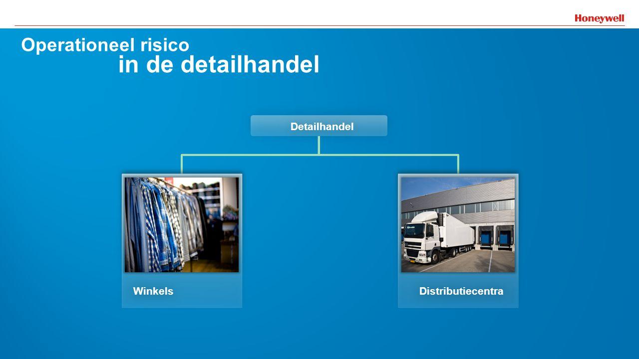 21 Operationeel risico in de detailhandel Detailhandel Winkels Distributiecentra