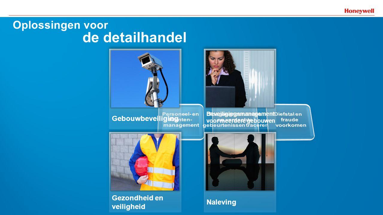 29 Gebouwbeveiliging Beveiligingsmanagement voor meerdere gebouwen Gezondheid en veiligheid Naleving Oplossingen voor de detailhandel
