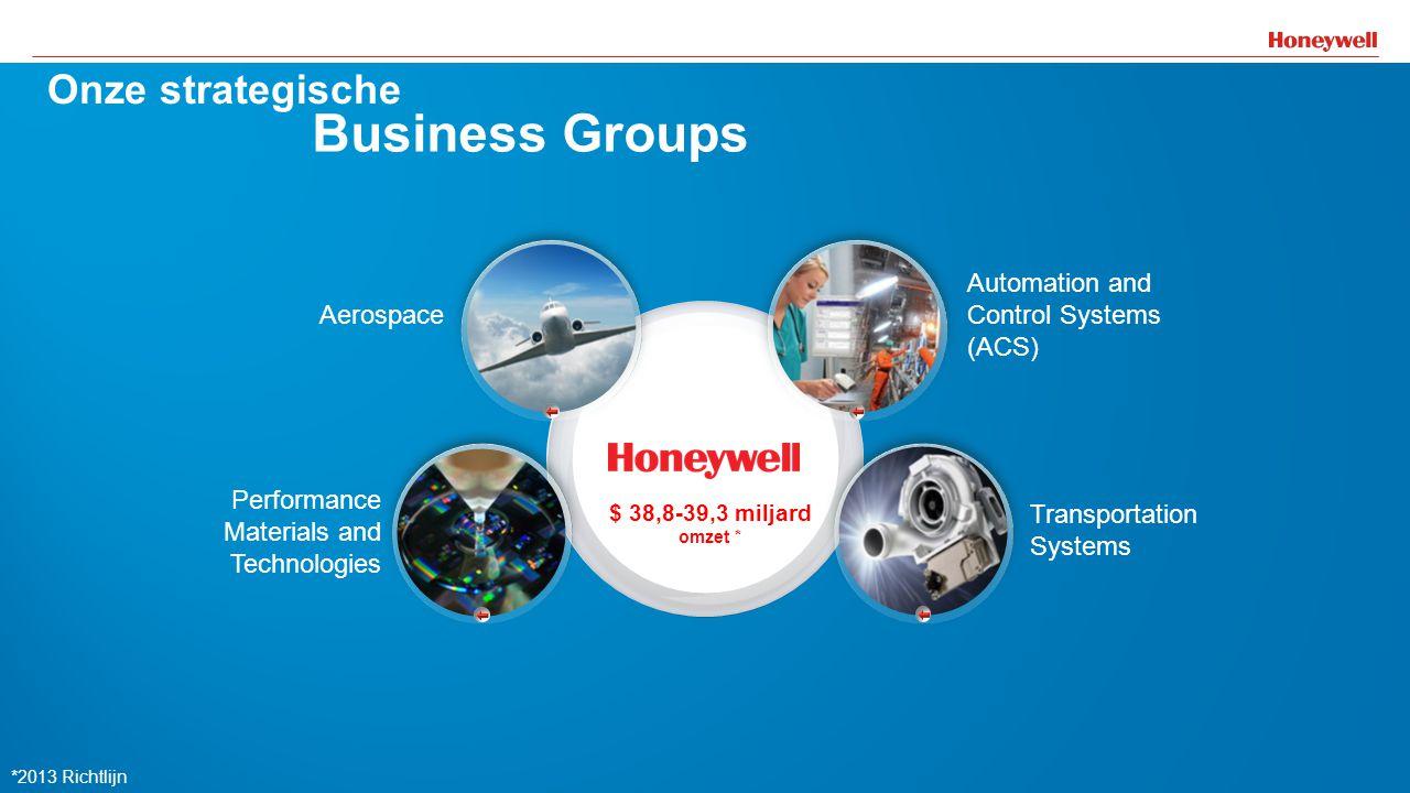5 Honeywell ontwikkelde de eerste automatische piloot (1914), het eerste commerciële weerradarsysteem (1954), en de eerste turbofanmotor voor zakelijke toestellen (1975), en is vandaag de dag nog steeds wereldleider in de ontwikkeling van revolutionaire technologieën voor de luchtvaart Wij innoveren en integreren duizenden producten en diensten zodat wij wereldwijd veilige, efficiënt, productieve,gebruiksvriendelij ke en snelle producten kunnen leveren.