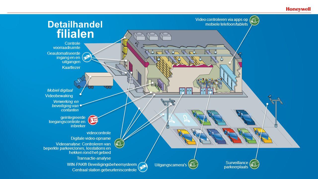 40 Detailhandel filialen videocontrole Digitale video-opname Videoanalyse: Controleren van beperkte parkeerzones, losstations en hekken rond het gebie