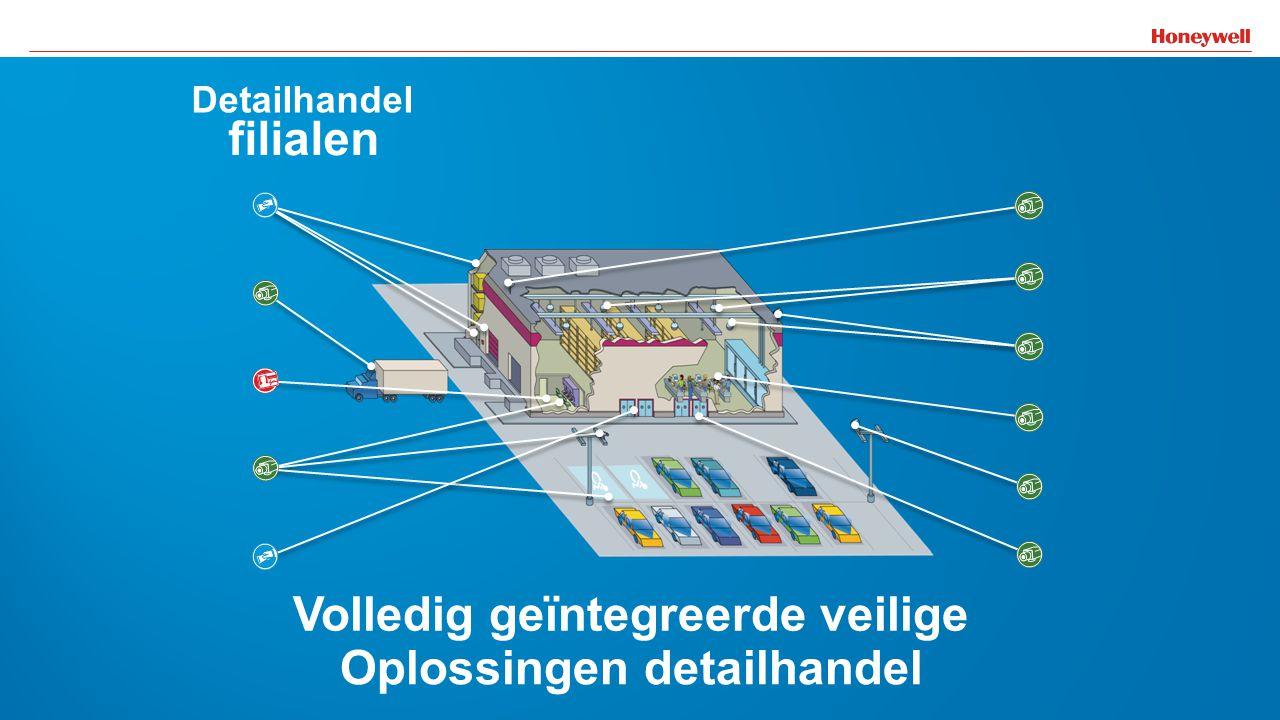 41 Volledig geïntegreerde veilige Oplossingen detailhandel Detailhandel filialen