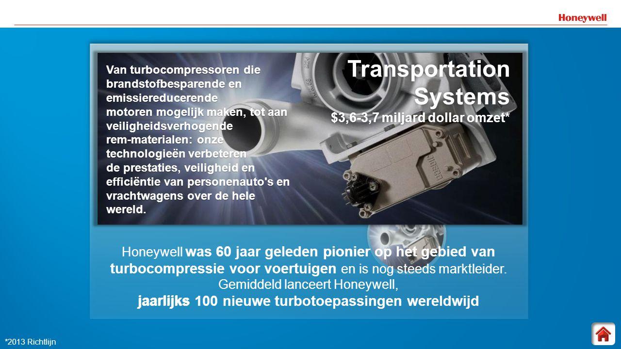 7 Honeywell was 60 jaar geleden pionier op het gebied van turbocompressie voor voertuigen en is nog steeds marktleider. Gemiddeld lanceert Honeywell,