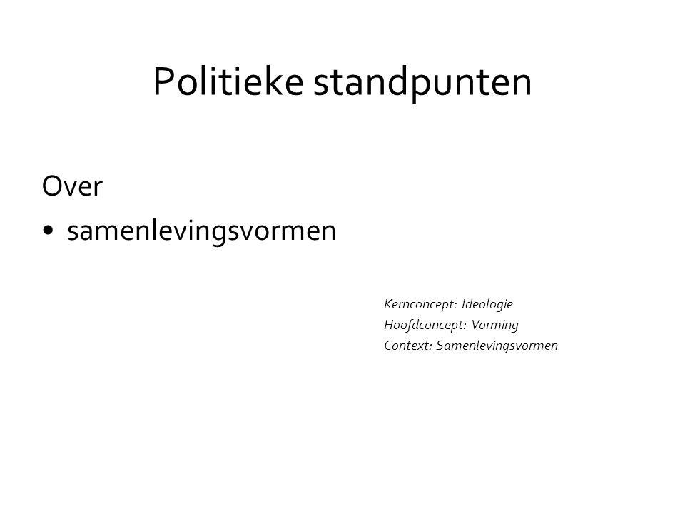 Politieke standpunten Over •samenlevingsvormen Kernconcept: Ideologie Hoofdconcept: Vorming Context: Samenlevingsvormen