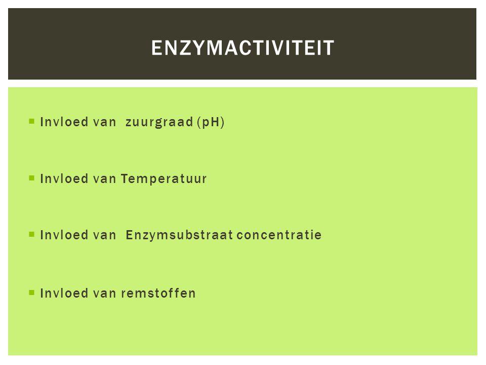  Invloed van zuurgraad (pH)  Invloed van Temperatuur  Invloed van Enzymsubstraat concentratie  Invloed van remstoffen ENZYMACTIVITEIT