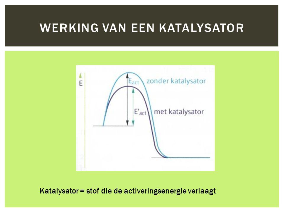 WERKING VAN EEN KATALYSATOR Katalysator = stof die de activeringsenergie verlaagt