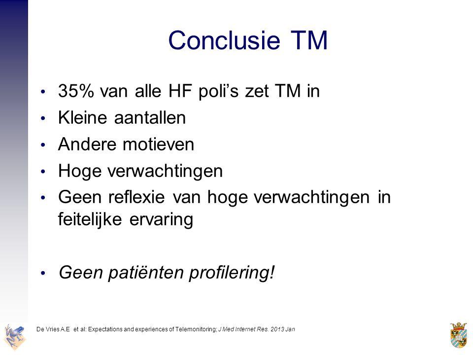 Conclusie TM • 35% van alle HF poli's zet TM in • Kleine aantallen • Andere motieven • Hoge verwachtingen • Geen reflexie van hoge verwachtingen in fe