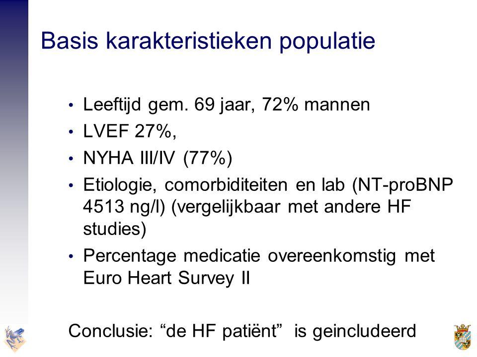 Basis karakteristieken populatie • Leeftijd gem. 69 jaar, 72% mannen • LVEF 27%, • NYHA III/IV (77%) • Etiologie, comorbiditeiten en lab (NT-proBNP 45