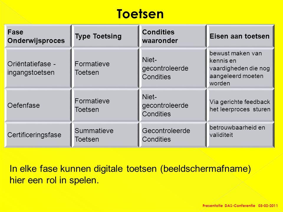 Presentatie DAS-Conferentie 03-02-2011 Fase Onderwijsproces Type Toetsing Condities waaronder Eisen aan toetsen Oriëntatiefase - ingangstoetsen Format