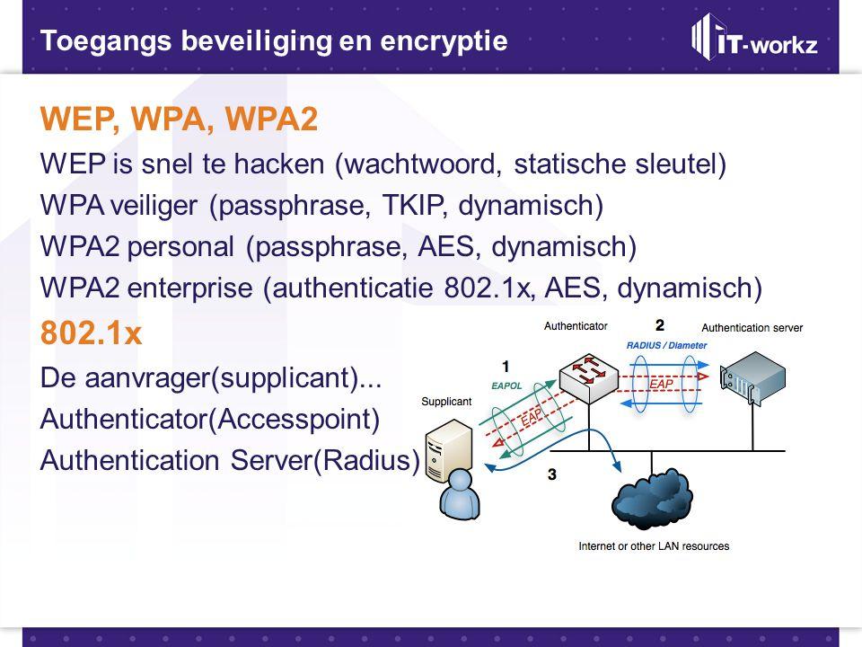 Toegangs beveiliging en encryptie WEP, WPA, WPA2 WEP is snel te hacken (wachtwoord, statische sleutel) WPA veiliger (passphrase, TKIP, dynamisch) WPA2