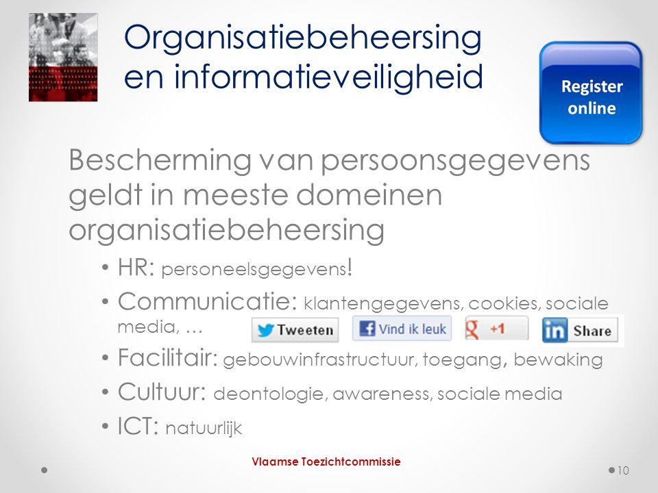Bescherming van persoonsgegevens geldt in meeste domeinen organisatiebeheersing • HR: personeelsgegevens ! • Communicatie: klantengegevens, cookies, s