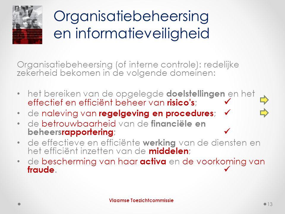 Organisatiebeheersing (of interne controle): redelijke zekerheid bekomen in de volgende domeinen: • het bereiken van de opgelegde doelstellingen en he