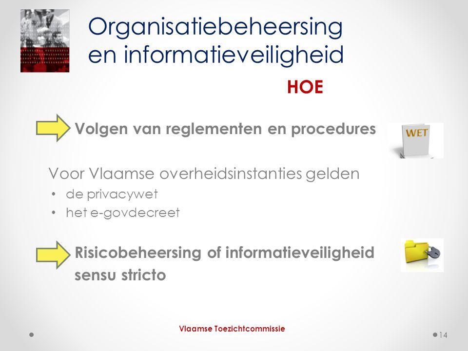 Volgen van reglementen en procedures Voor Vlaamse overheidsinstanties gelden • de privacywet • het e-govdecreet Risicobeheersing of informatieveilighe