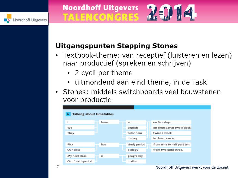 Uitgangspunten Stepping Stones • Textbook-theme: van receptief (luisteren en lezen) naar productief (spreken en schrijven) • 2 cycli per theme • uitmo