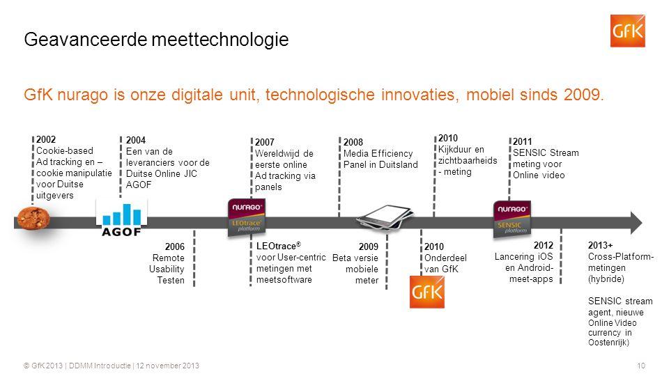 © GfK 2013 | DDMM Introductie | 12 november 201310 Geavanceerde meettechnologie GfK nurago is onze digitale unit, technologische innovaties, mobiel si