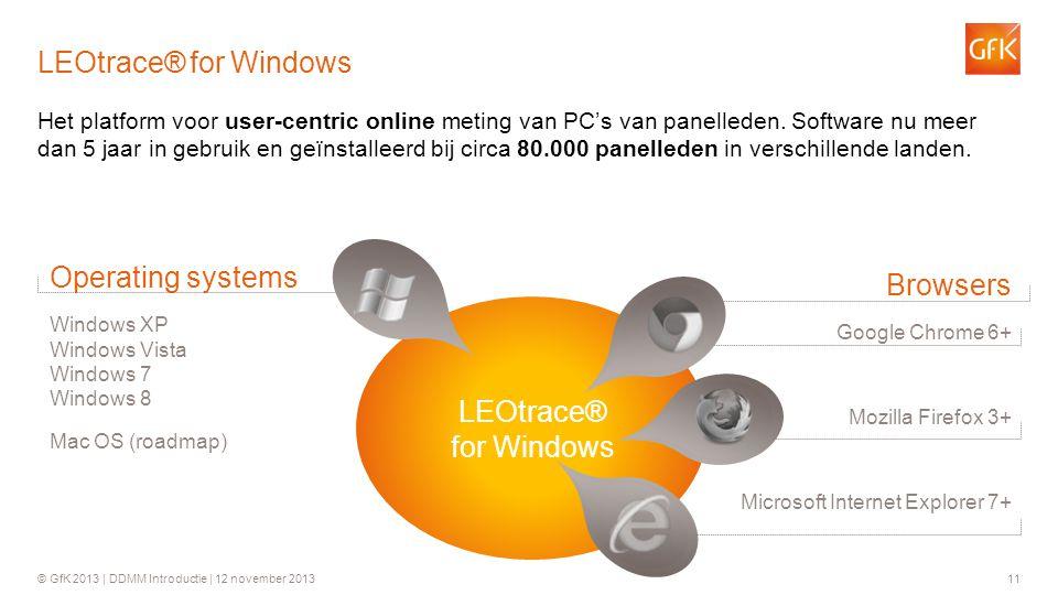 © GfK 2013 | DDMM Introductie | 12 november 201311 Browsers Google Chrome 6+ Mozilla Firefox 3+ Microsoft Internet Explorer 7+ Operating systems Windo