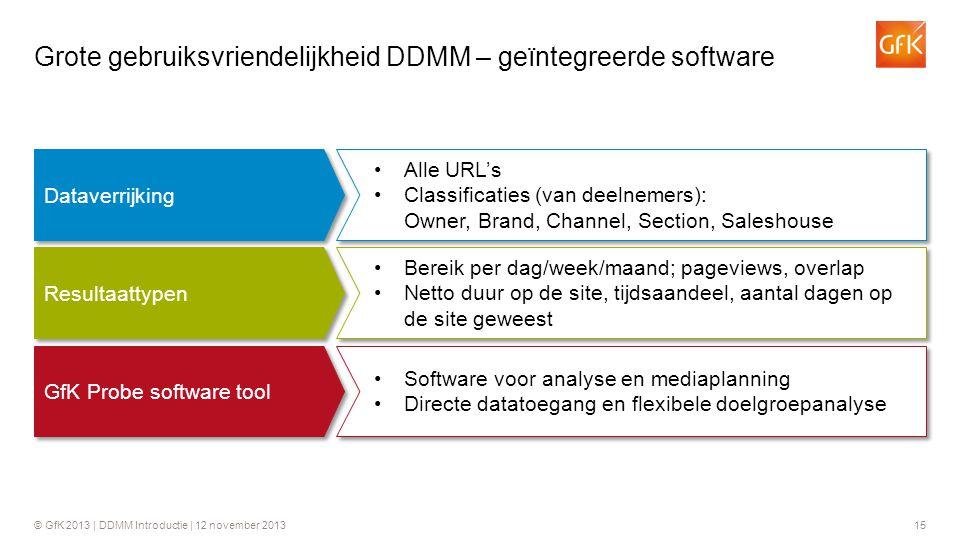 © GfK 2013 | DDMM Introductie | 12 november 201315 Grote gebruiksvriendelijkheid DDMM – geïntegreerde software GfK Probe software tool Resultaattypen